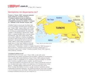turkmap