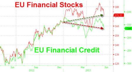 creditleak