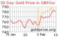 goldgraph14ptnet