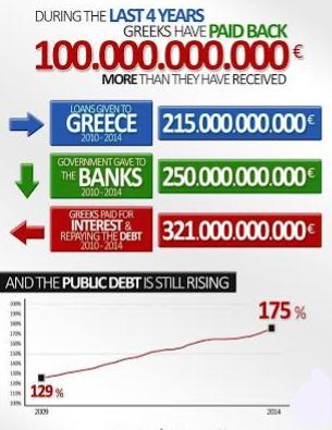 greek2010-14ptnet