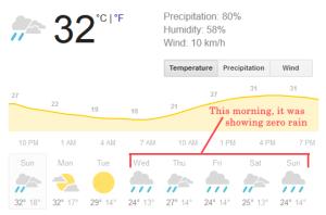 forecast7615ptnet