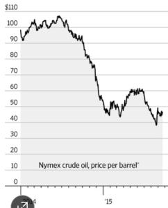 oil23915