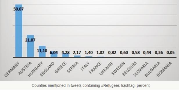 refugeetags