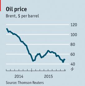 oilprice2014-15