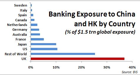 ukchinabankexpo281015
