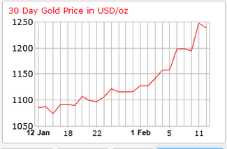 gold14216