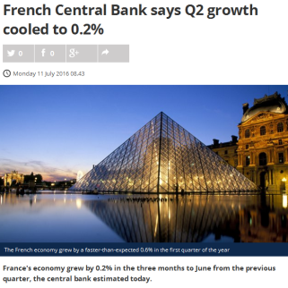 francegrowth