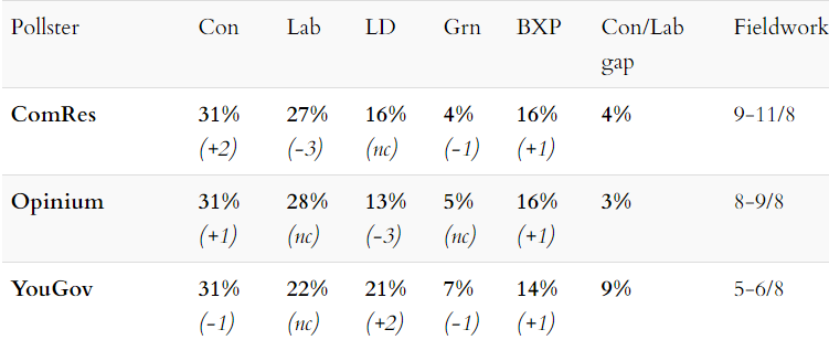 Augpolls.PNG