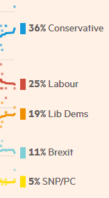 electpoll1.PNG