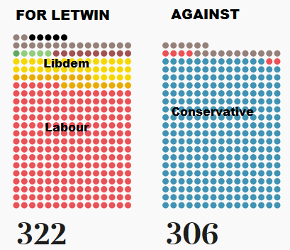 Letwinvoters.PNG